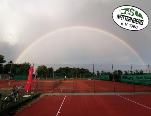Das Warten hat ein Ende – Die Sparte Tennis startet ab heute wieder mit 12 Mannschaften in der Verbandsrunde durch!